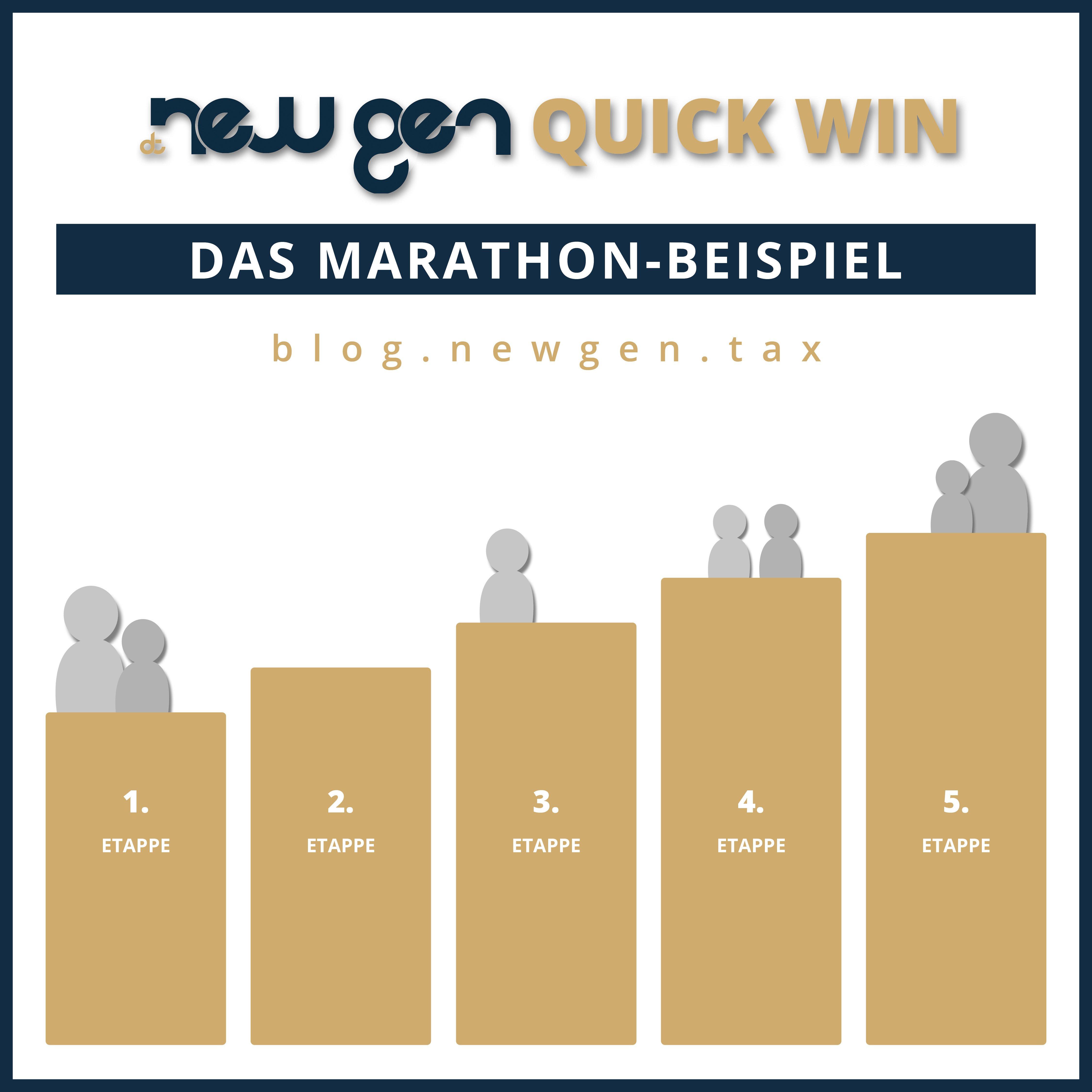 new gen Quick Win: Das Marathon-Beispiel